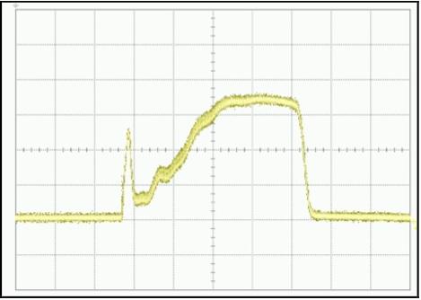 976 nm laser interferogram
