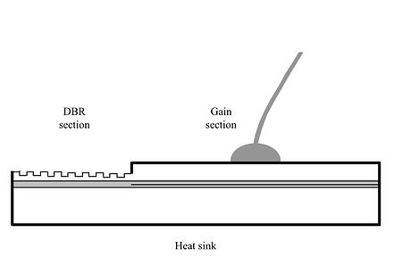 DBR schematic