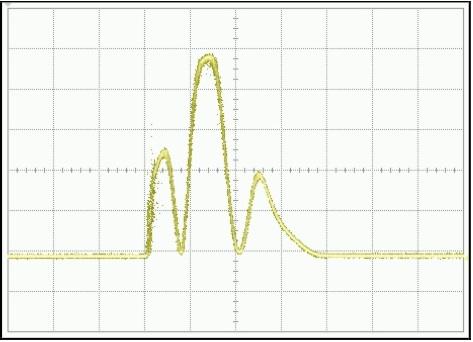 laser interferogram