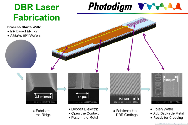 DBR laser elements