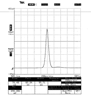 Photodigm gain switched laser, seed laser, picosecond pulsed laser diode, nanosecond pulsed laser diode, pulsed dbr laser